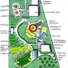 Схема планирования участка трапециевидной формы