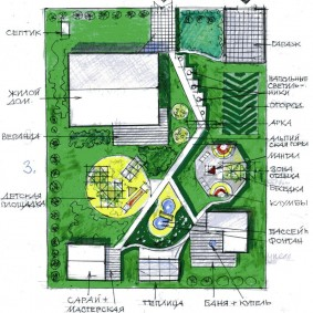 Планировка участка 4 сотки прямоугольной формы
