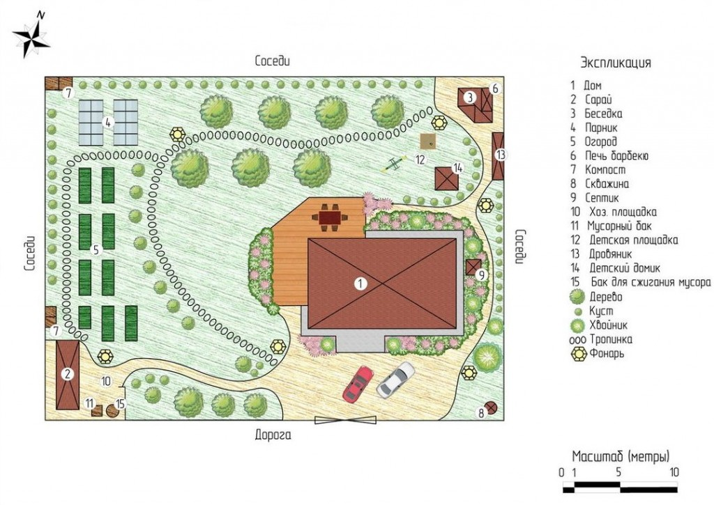 Генеральный план участка 10 соток с домом и парковкой