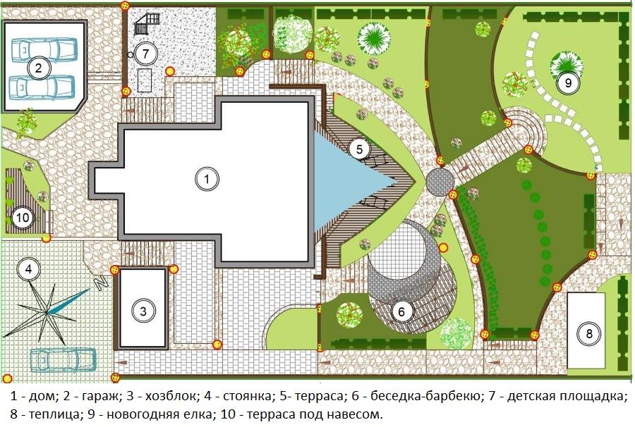 Планировка дачного участка с домом и гаражом