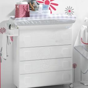 комод для детской комнаты фото дизайна