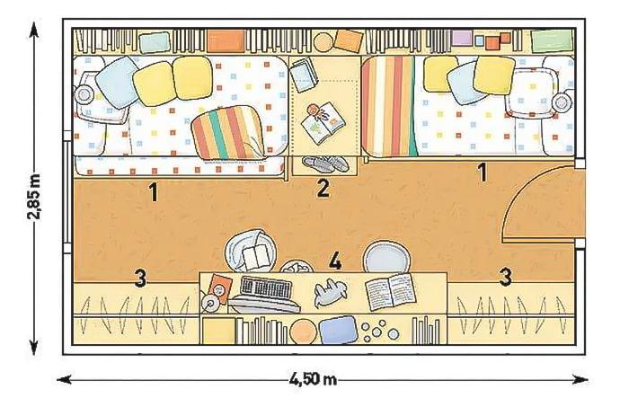 Планировка детской комнаты для двойни