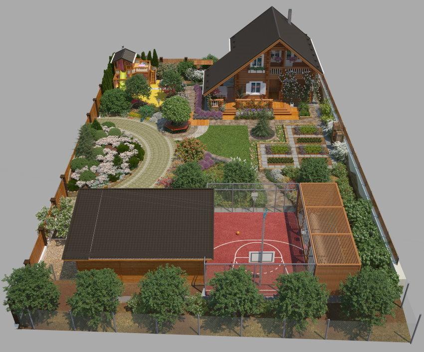 Дизайн-проект ландшафта загородного участка