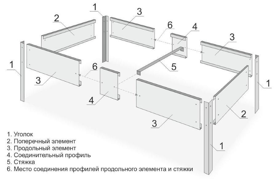 Схема сборки грядки из оцинкованной стали