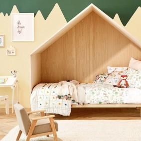 детская кровать домик интерьер