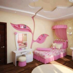 кровать для девочки идеи виды