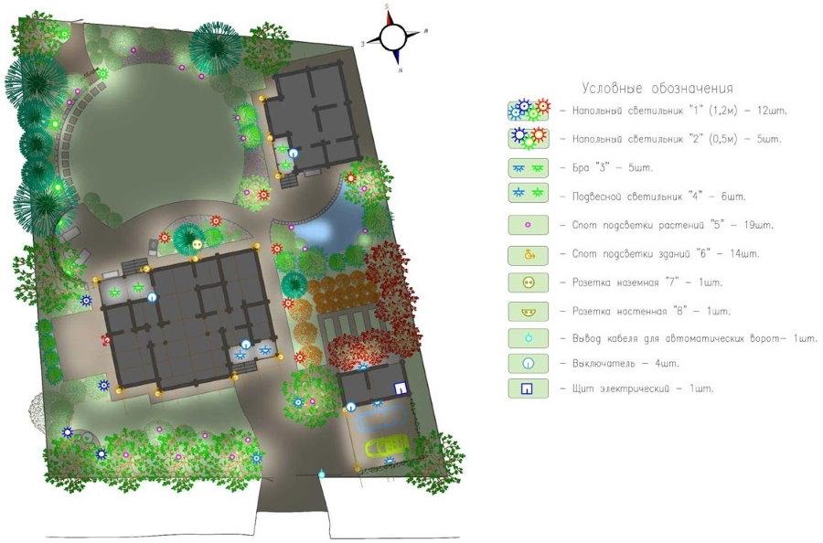План освещения загородного участка с домом и гаражом
