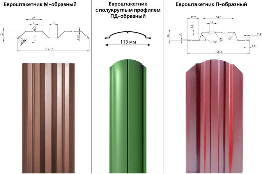 Схема с размерами профилей металлического штакетника
