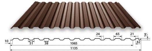 Параметры профнастила С 14 с полимерным покрытием