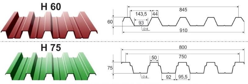 Схема профиля оцинкованных листов Н 60 и 75