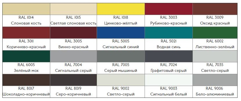 Цветовая гамма профнастила по каталогу RAL