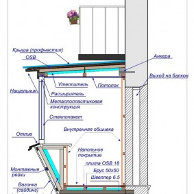 расширение балкона по полу и на подоконник