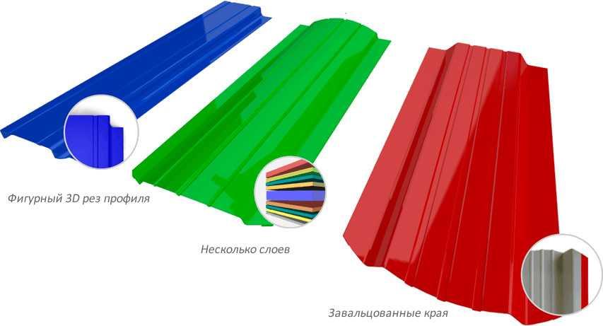 Схема окраски штакетника с завальцованными краями