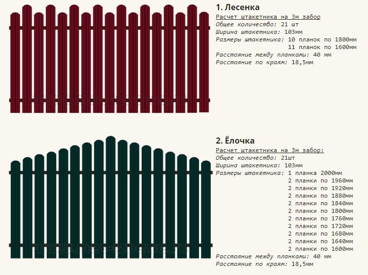 Схема сборки секций забора из евроштакетника