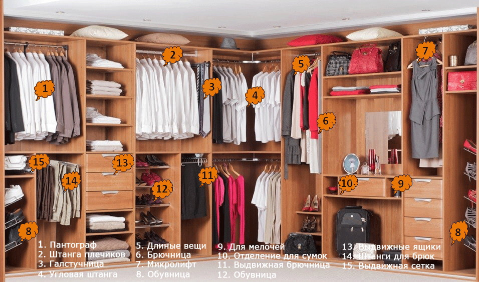 Наполнение углового шкафа для спальной комнаты