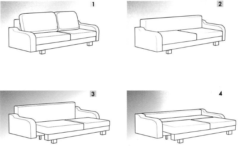 Фото инструкцию по раскладке дивана типа евро книжка
