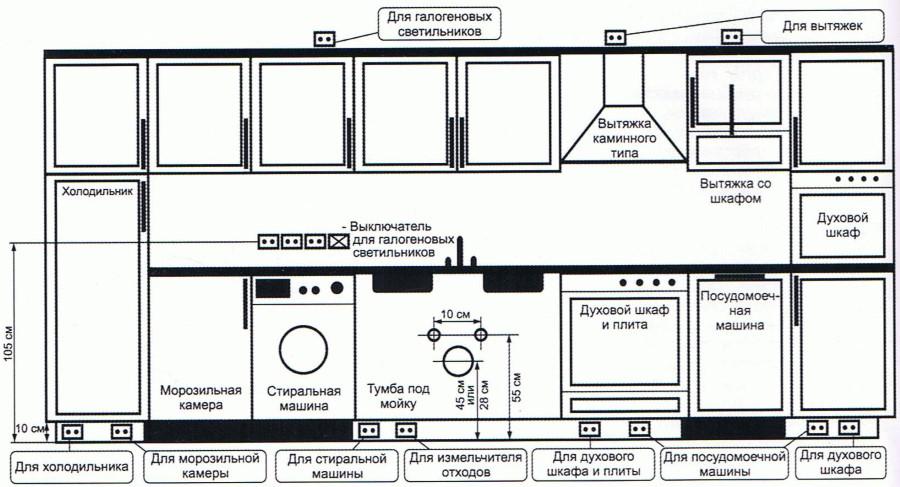 План расположения розеток в кухне однушки