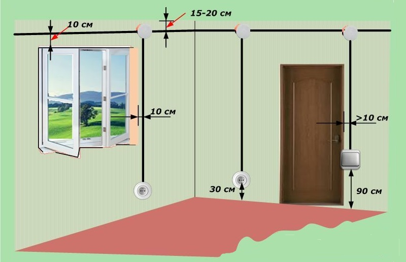 Схема расположения выключателей и розеток в квартире