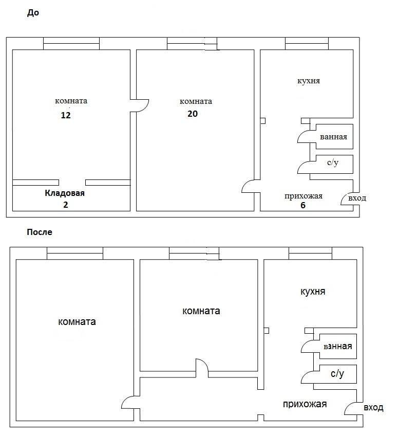 Схема перепланировки хрущевки с проходной комнатой
