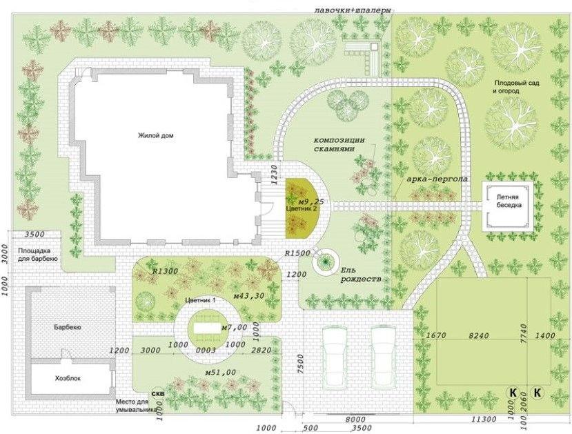 Детальный план загородного участка площадью 10 соток