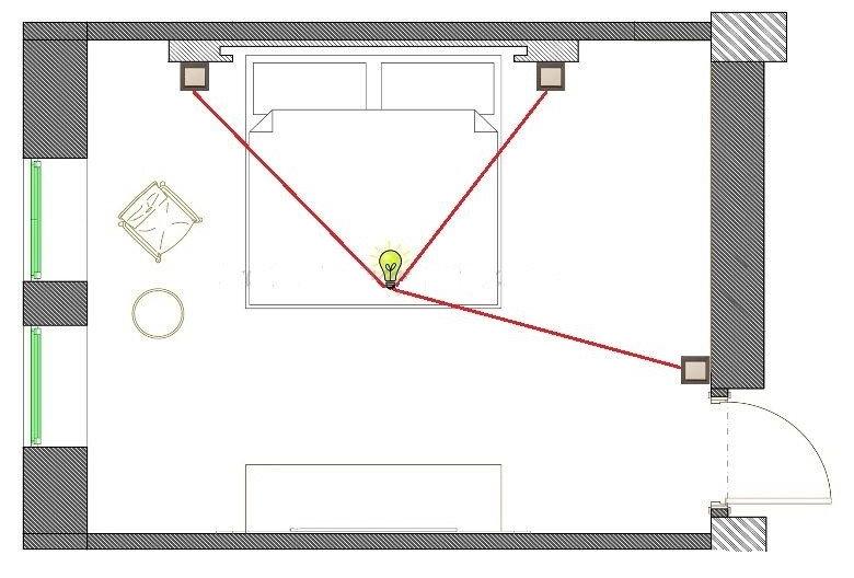 Схема проходных выключателей в спальной комнате