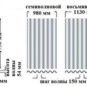 Размеры волнового шифера для крыши и забора