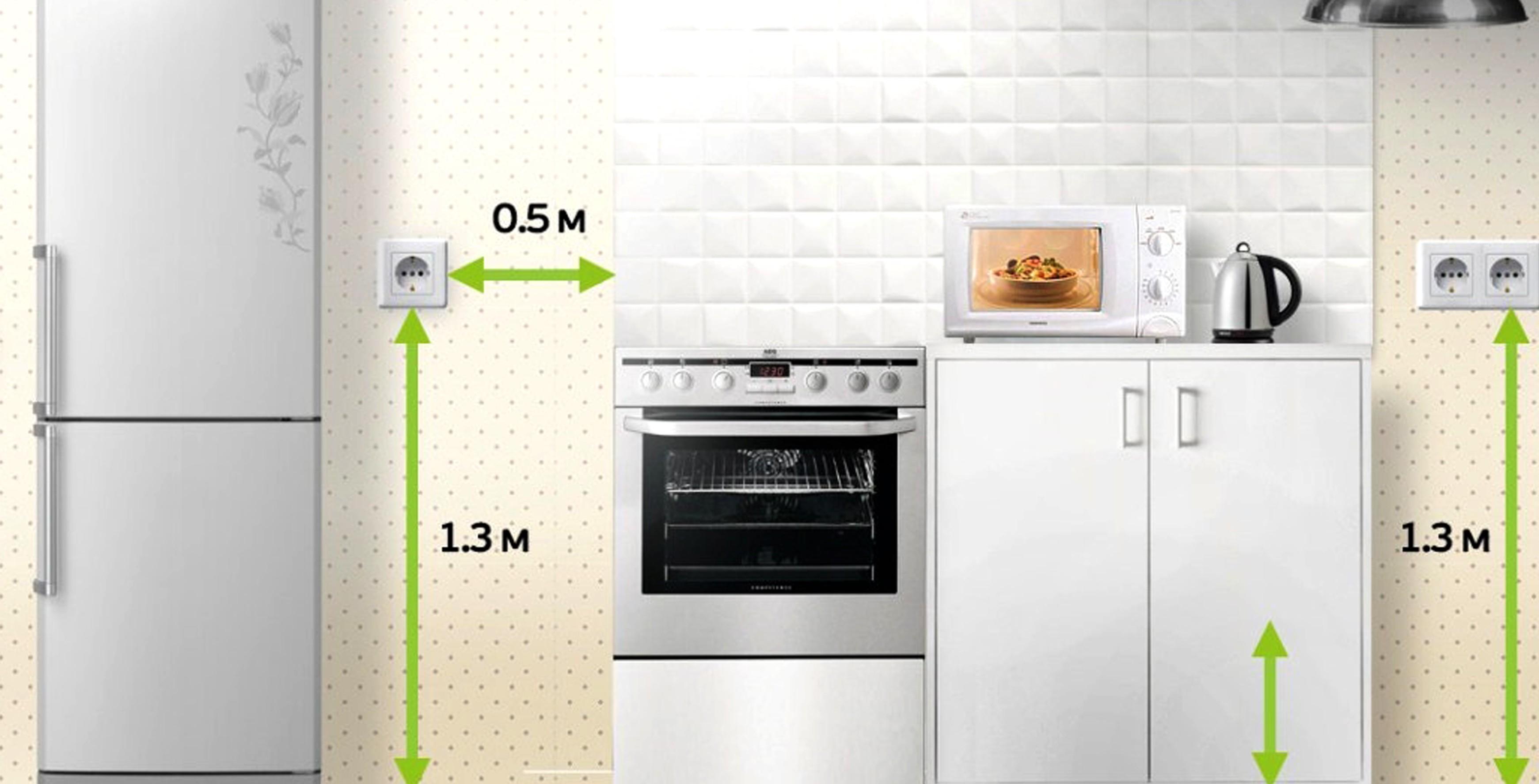 розетки и выключатели на кухне