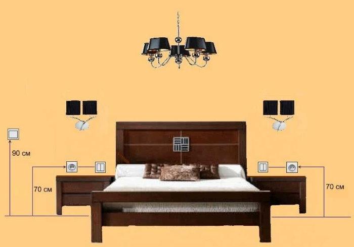 Схема расположения розеток в спальне для двоих людей