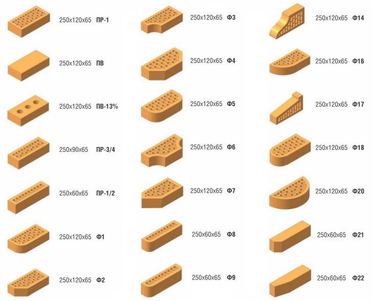 Разновидности клинкерных кирпичей для заборов