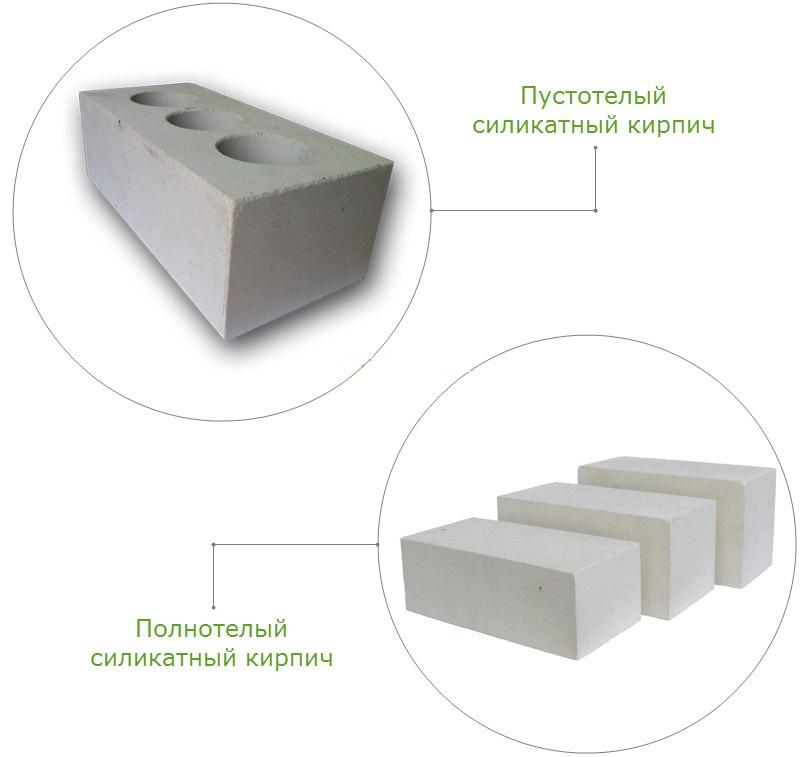 Типы силикатных кирпичей для сооружения забора