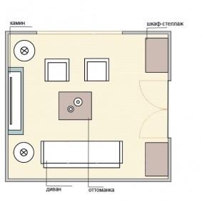 Схема планировки квадратной комнаты площадью 15 кв метров