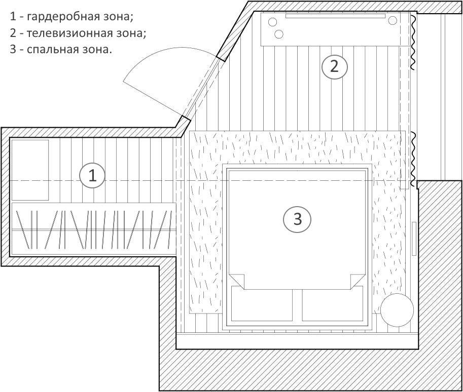 Планировка отдельной гардеробной в спальне на мансарде