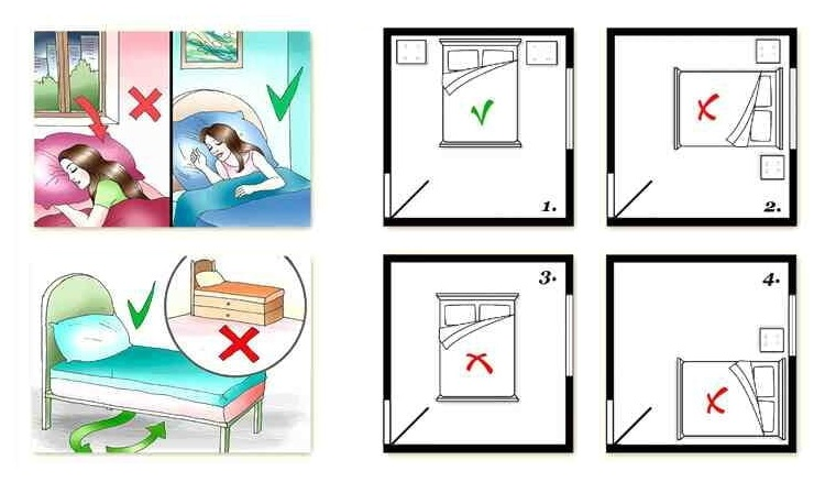 Правильные варианты установки кровати в спальне