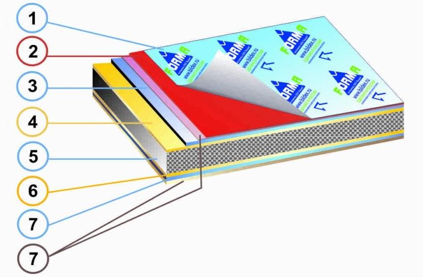 Устройство композиционной фасадной панели с утеплителем