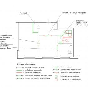 Вариант перепланировки двушки в панельном доме