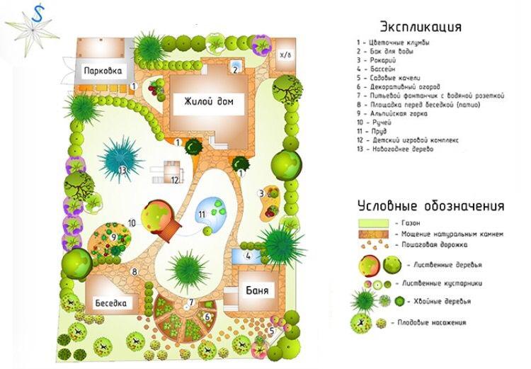 План декорирования загородного участка