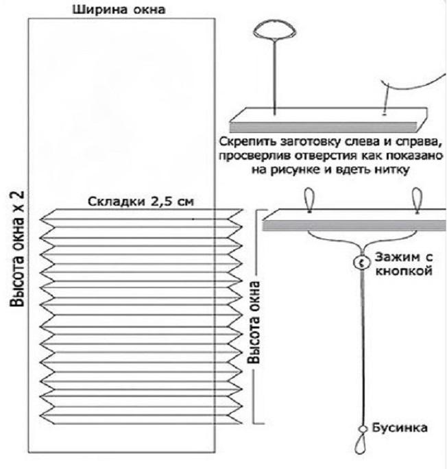 Расчет бумажных штор в зависимости от размера окна