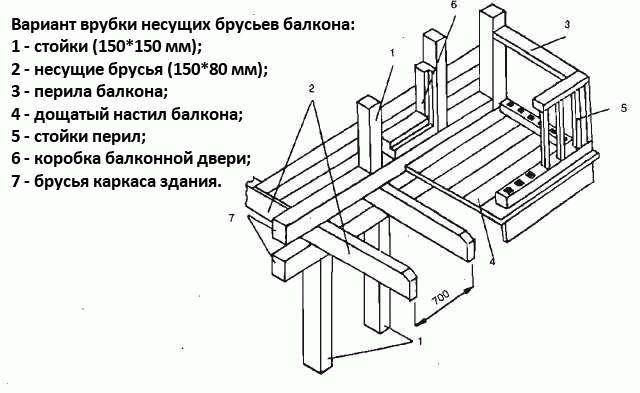 Схема врубки деревянного балкона в стену частного дома