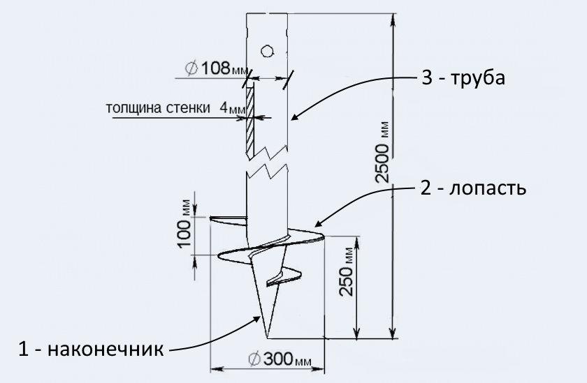 Схема винтовой опоры для заборного столба