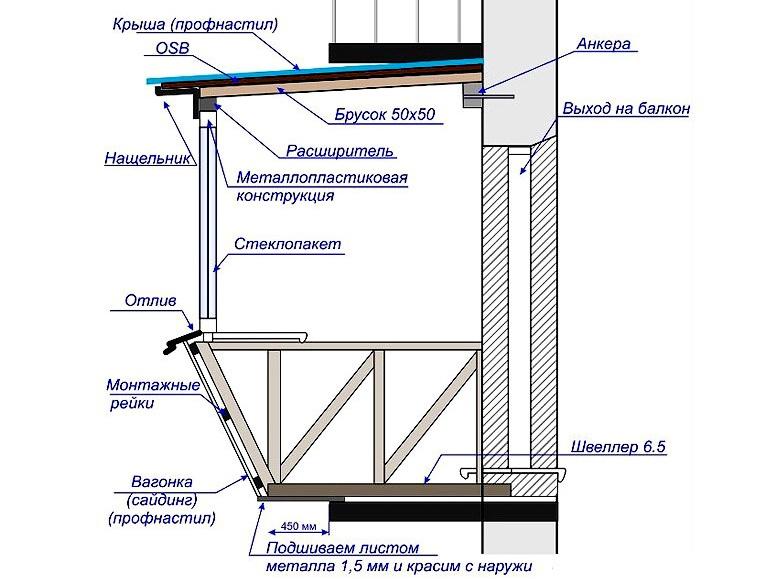Чертеж законного выноса балкона по полу