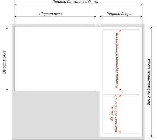 Рекомендуемая схема замеров металлопластикового балконного блока