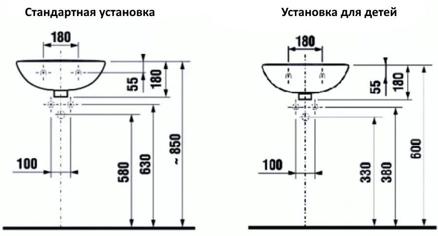 Высота размещения раковины для взрослых и детей
