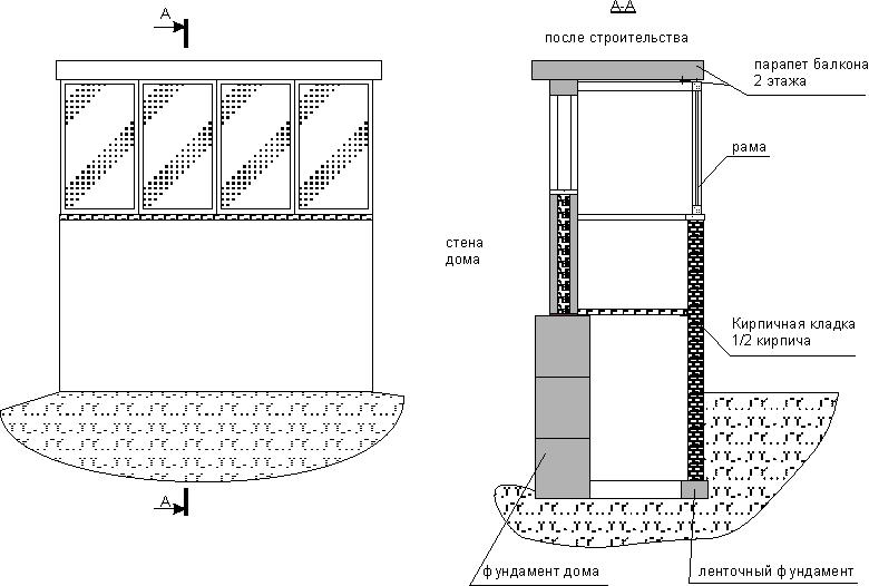 Чертеж приставного балкона на ленточном фундаменте