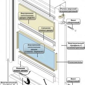 Схема сборки дверцы купейного шкафа с нижними роликами