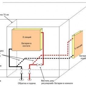 Схема подключения батареи на утепленной лоджии