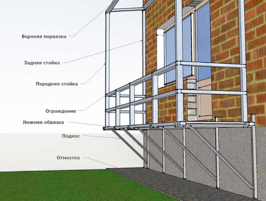 Чертеж подвесного балкона для квартиры на первом этаже