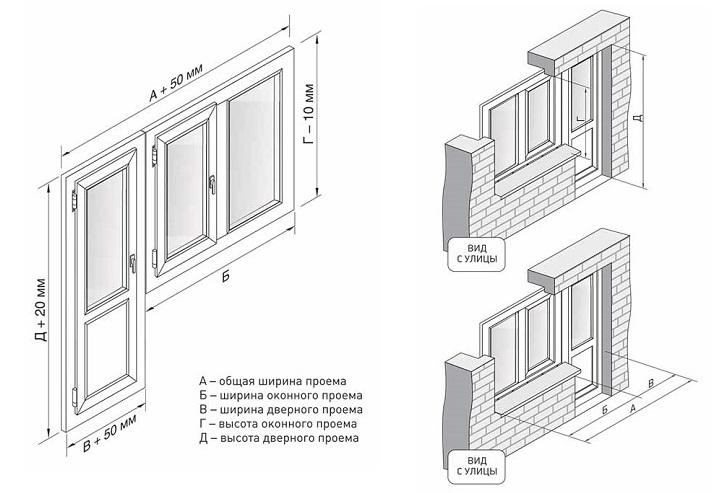 Размеры балконной двери для типовой квартиры