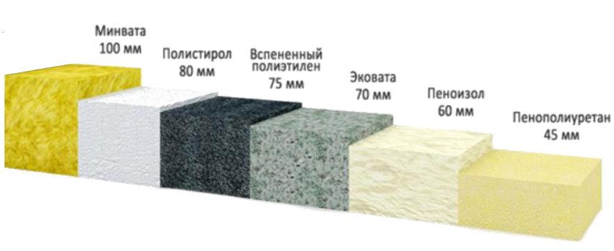 Сравнение различных материалов для утепления стен балкона