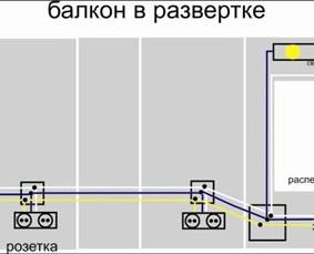 Схема прокладки электропроводки на балконе или лоджии