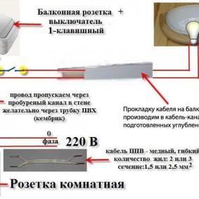 Схема электропроводки на застекленном балконе
